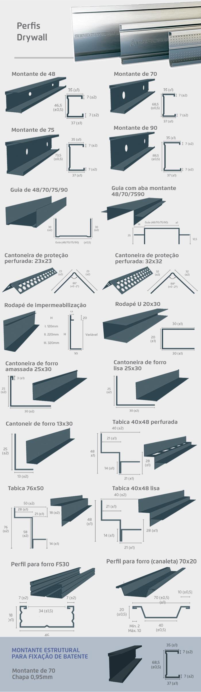 Perfis-Drywall2